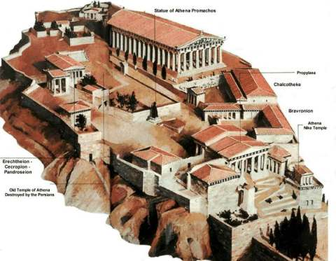 Parthenon scale model